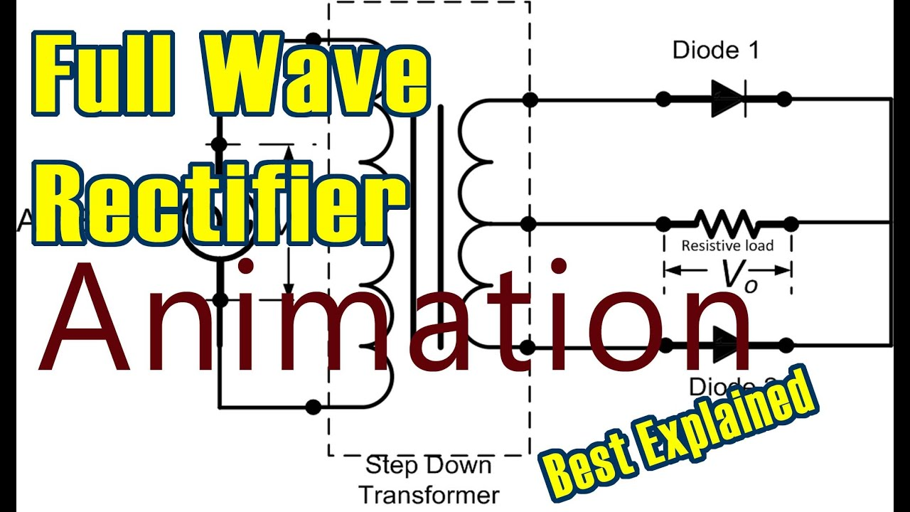 Full wave rectifier simulation dating 2