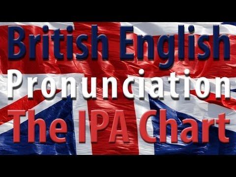 The IPA Chart | Learn English  | British English Pronunciation