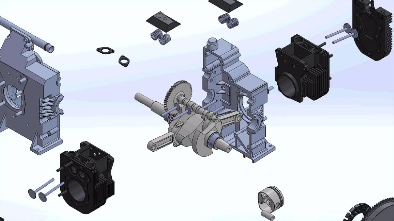 ENGINEER'D: Kohler Magnum 20 Engine Assembly & Animation