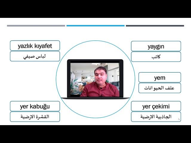 مفردات اللغة التركية - اللفظ و المعنى المستوى 2 - منهاج اسطنبول الفيديو الأخير