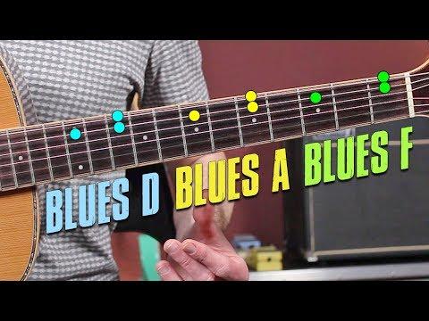 Aprende Cualquier BLUES EN 5 MINUTOS