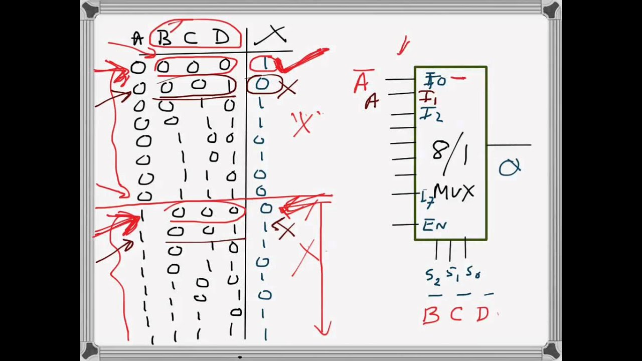 Digital electronics implementing 4 variable sop expression using 8 digital electronics implementing 4 variable sop expression using 81 mux youtube ccuart Image collections
