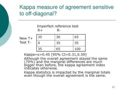 Assessing Agreement For Diagnostic Devices Youtube