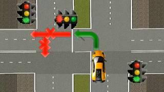 Виды перекрестков  Порядок и очередность движения на перекрестках  Проезд регулируемых перекрестков