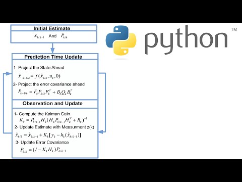 Extended Kalman Filter Explained with Python Code - Robotics