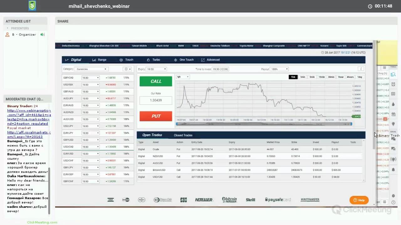 Вебинар по бинарным опционам бинарные опционы инста