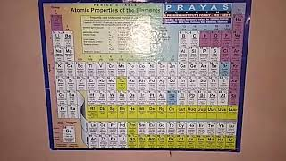 Periodic table learning trick in funny style MARVEL STUDIO TRICKS AND TIPS
