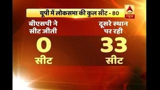 ये है मोदी को हराने के लिए अखिलेश मायावती के गठबंधन का फॉर्मूला ABP News Hindi