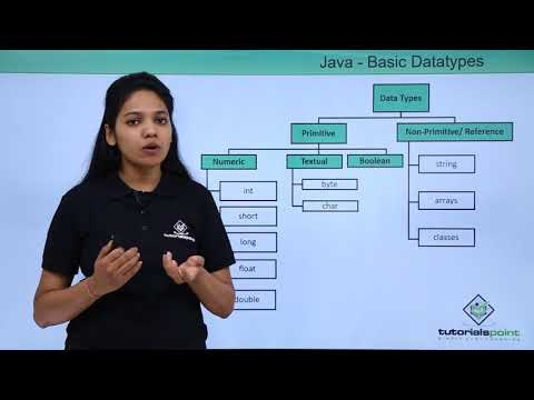 java---basic-data-types
