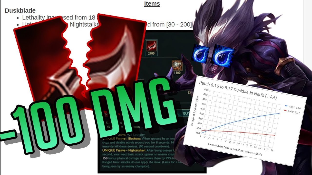 Will Patch 8.17 Destroy Shaco? - Shaco Calculations