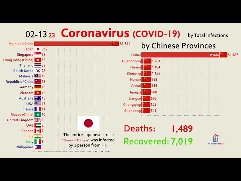 (UPDATED Feb 14) The Spread Of Coronavirus By Country
