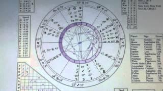 FULL MOON in Sagittarius JUNE 2015 Astrology Horoscope Esoteric spiritual, intuitive
