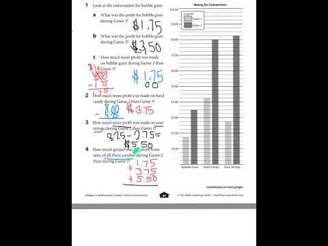 Unit 3 Module 1 Session 4 Candy Sales Graph & More