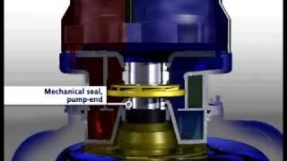 KSB Amarex KRT self cooled dry submersible pump