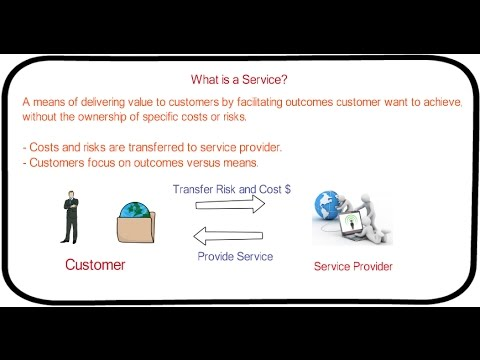 3. ITIL Foundation Tutorial | what is service, service management and stake holder