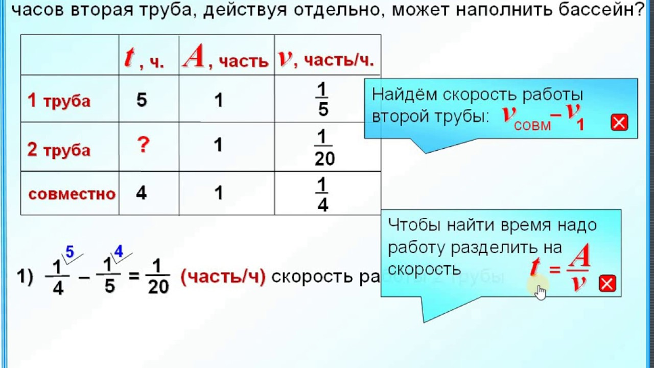 Задачи с трубами с часами решение подготовка к теоретическим экзаменам