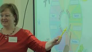 Конкурсное задание  2  «Видеозапись урока» Урок по окружающему миру  в  1 классе  Учитель Черепанова