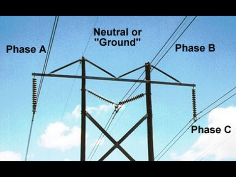 Difference between Neutral and Ground wire - Explained - YouTube