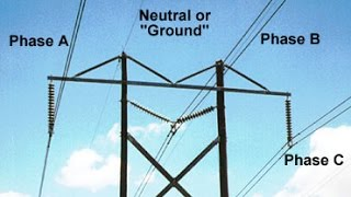 Difference between Neutral and Ground wire - Explained