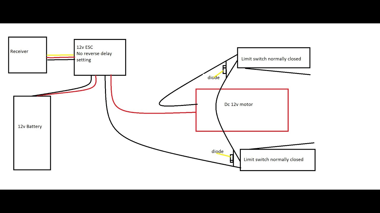 servo wiring diagram servo image wiring diagram servo 140 limit switch wiring diagram servo wiring diagrams on servo wiring diagram