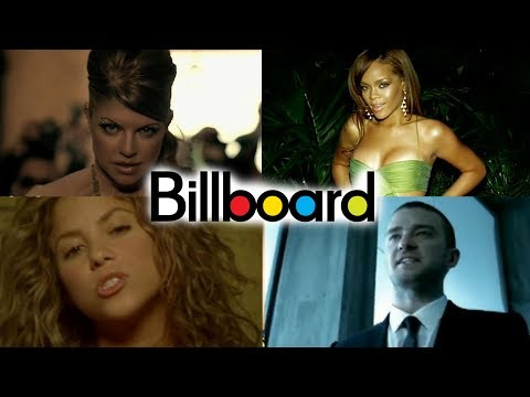 Number #1 hits of 2006 Billboard Hot 100