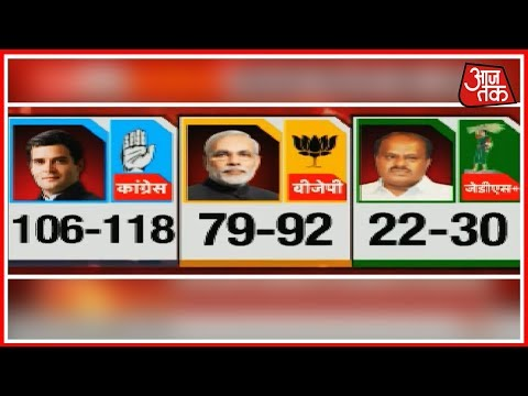 Congress To Retain Power In Karnataka | AajTak Exit Poll Results Analysis With Anjana Om Kashyap