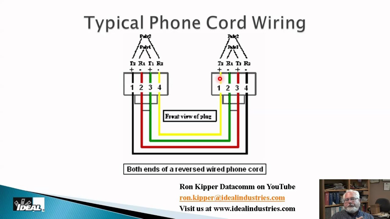 residential structured cabling part 7 telephone youtube rh youtube com telephone wire color code chart phone wire color code