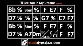 Gypsy Jazz Backing Track / Play Along - I