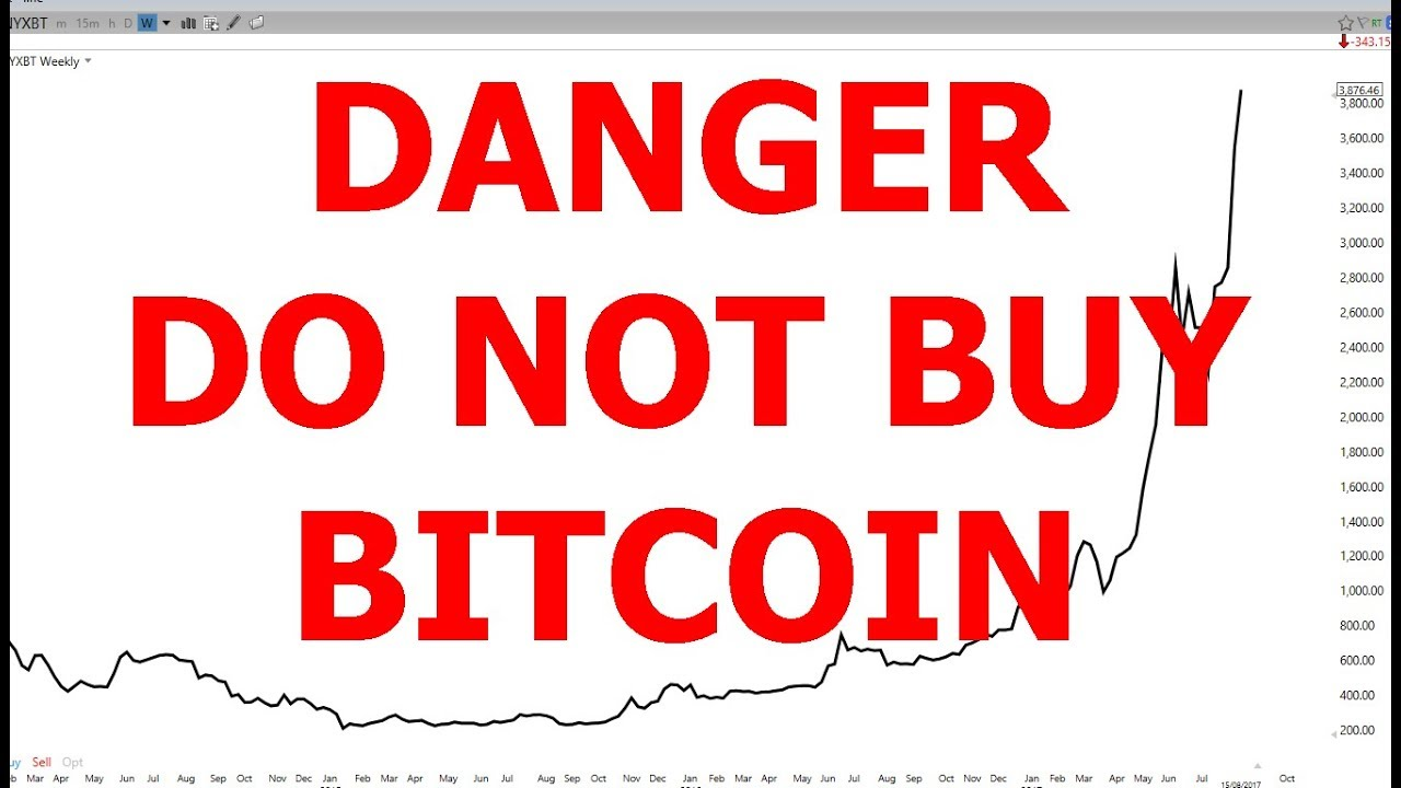 bitcoin to buy or not