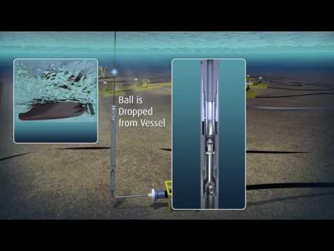 Subsea Disconnect System