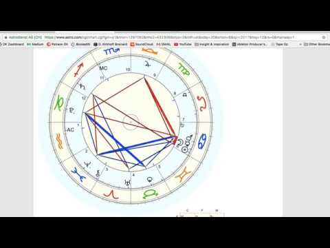 Casting Whole Sign Charts On Astrodienst Astro Youtube