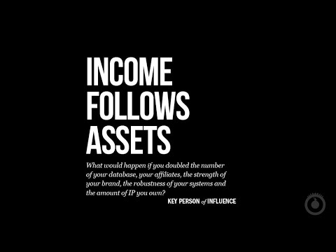 KPI Insights - Income Follows Assets