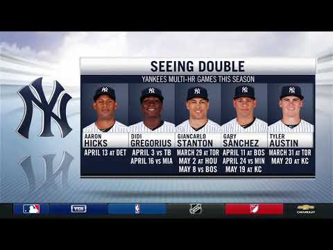 How Aaron Boone has used many different Yankees lineups