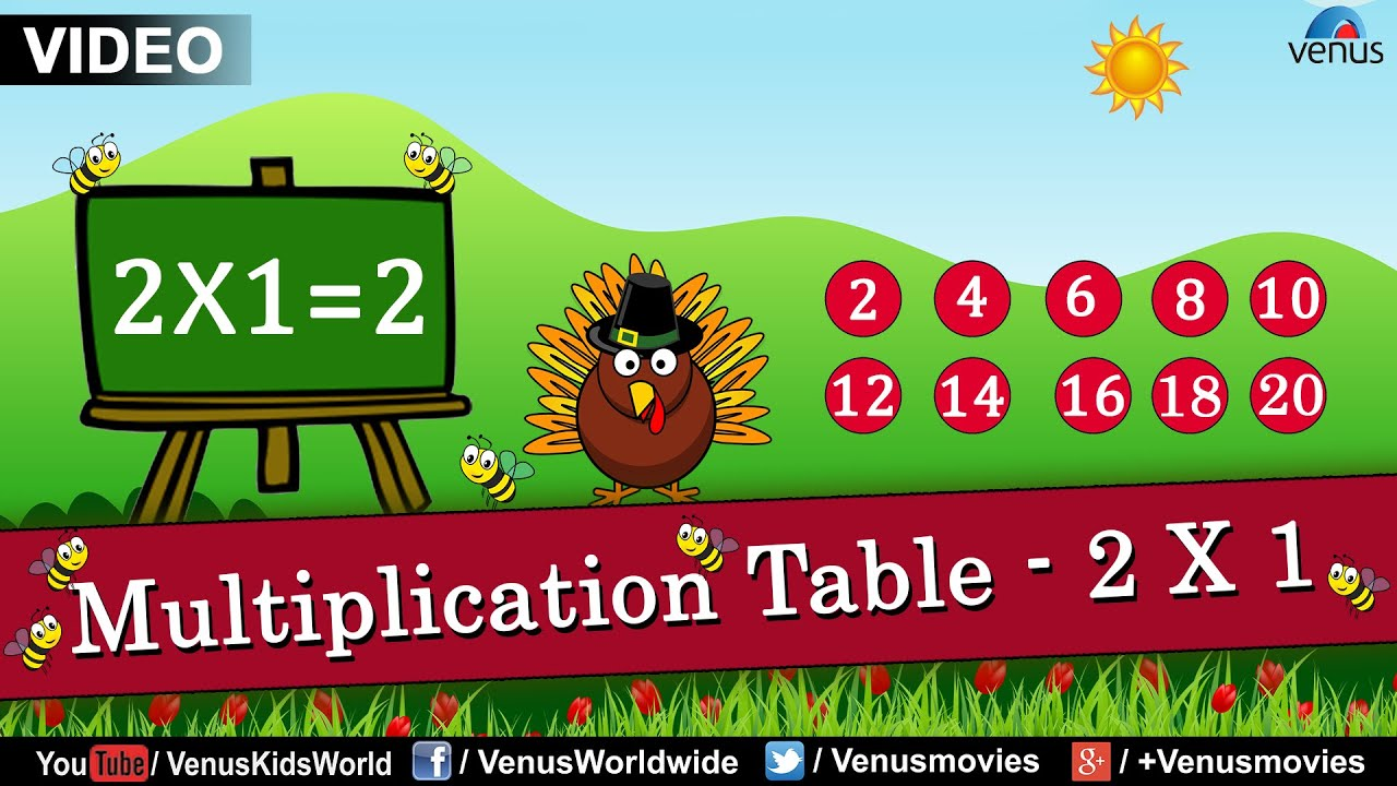 Multiplication Table  2 X 1  Multiplication Rhymes For