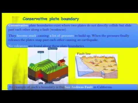 GCSE Geography - Tectonic Hazards Overview
