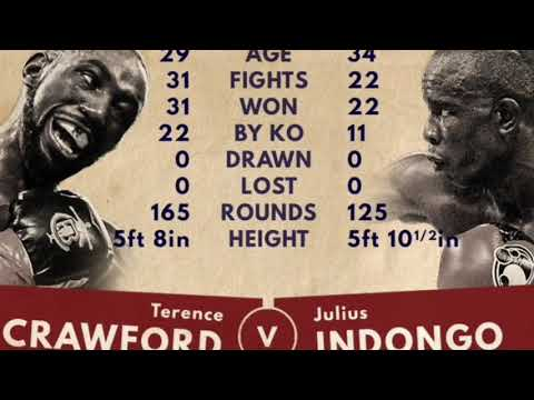 TERENCE CRAWFORD vs. JULIUS INDONGO for 6 Belts!! WARD, PORTER, JENNINGS, SHAKUR, WHYTE, WALTERS...