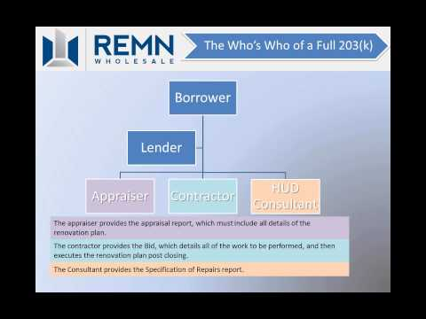 Revisiting 203k Lending with REMN Wholesale