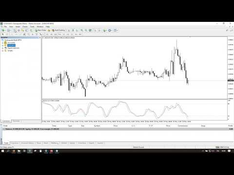 "Master in trading, lesson 2: ""The Metatrader platforms"""