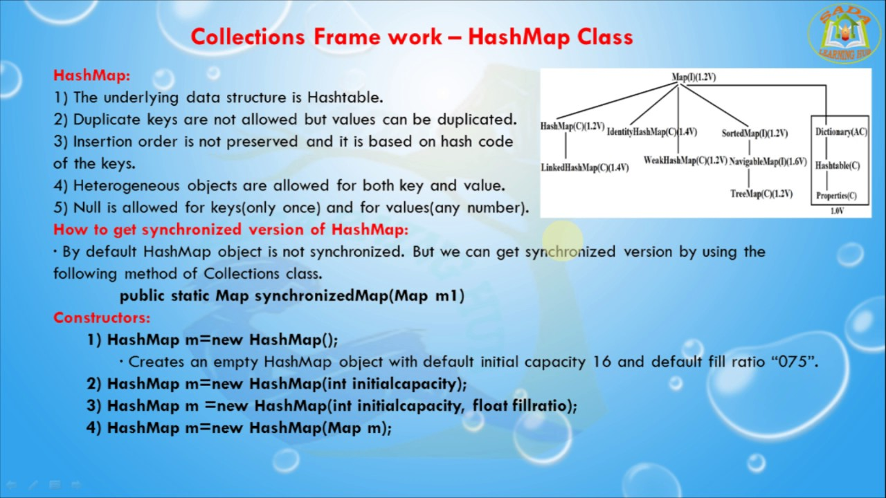 Lesson 8 collections framework map hashmap linkedhashmap lesson 8 collections framework map hashmap linkedhashmap baditri Image collections