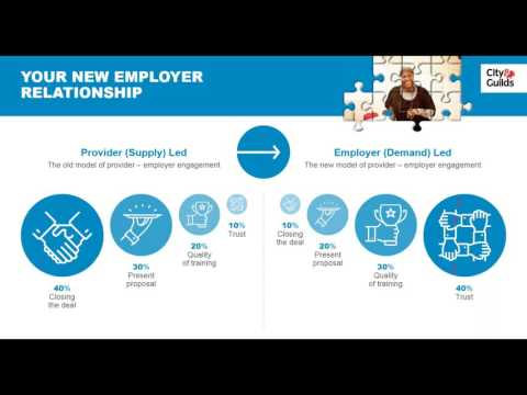An Employer Engagement Master Class