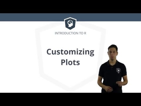 R Tutorial - Customizing Your Plots In R - YouTube