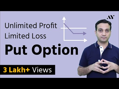 Put Option - Explained In Hindi