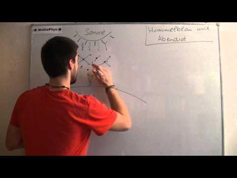 Physik: Himmelblau und Abendrot