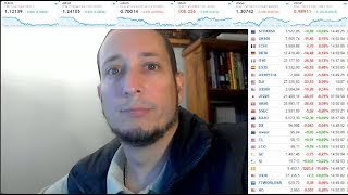 Punto Nueve - Noticias Forex del 17 de Julio 2019