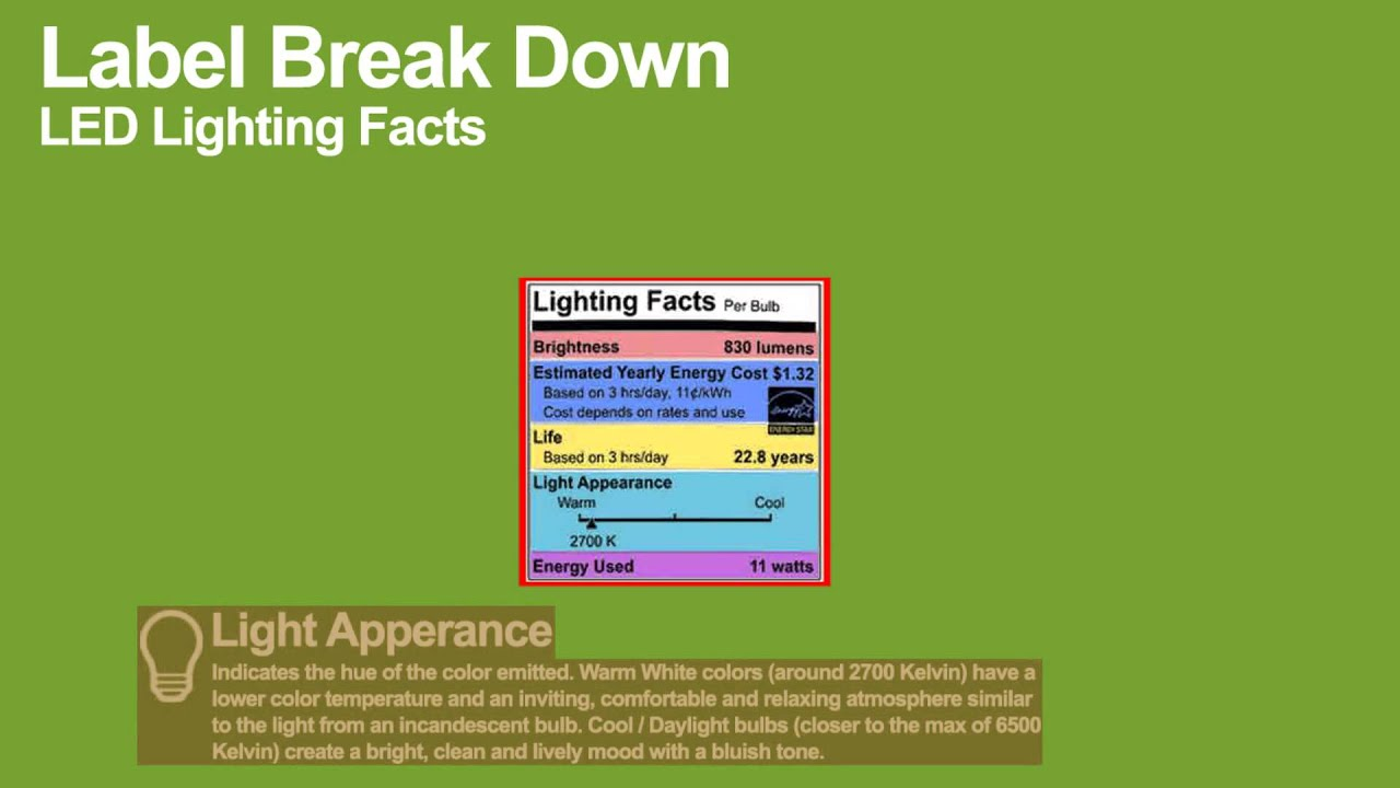 LED Light Bulb Lighting Facts Label Break Down  sc 1 st  YouTube & LED Light Bulb Lighting Facts Label Break Down - YouTube azcodes.com