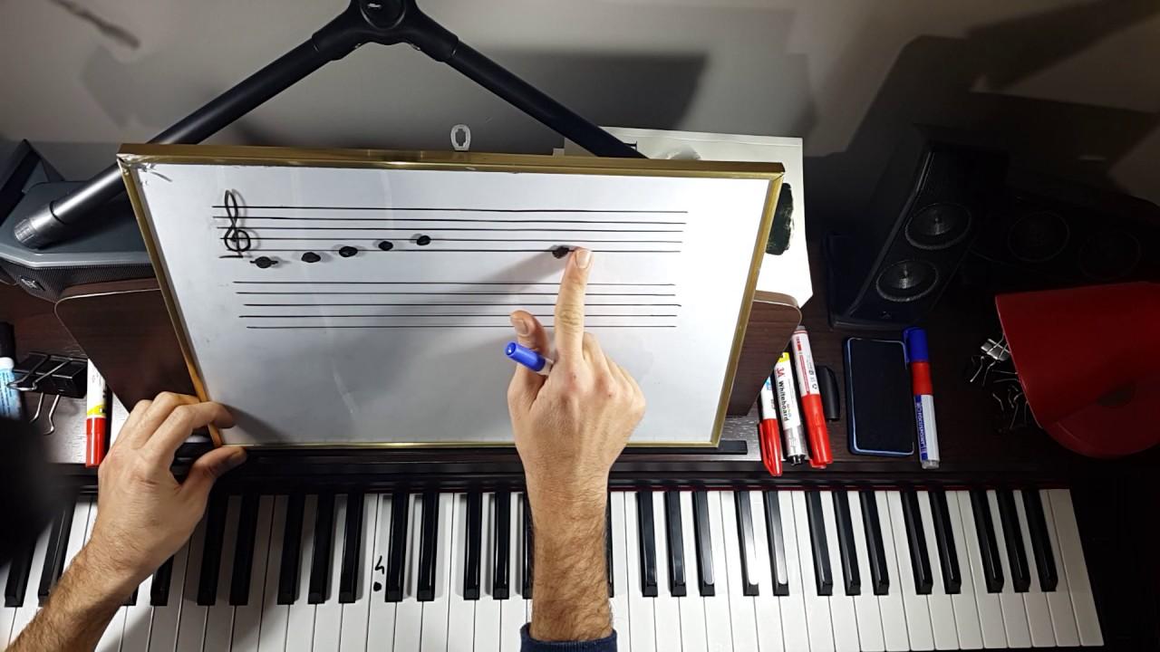 Dizekteki Notalarin Piyano Tuslarinda Ki Yerleri Youtube