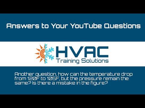The Basic Refrigeration Cycle The Pressure Temperatu