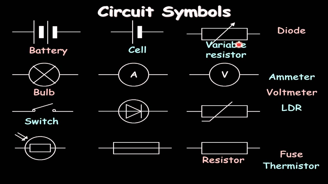 hight resolution of circuit symbols youtube the diagram to the right shows the standard circuit symbols you need