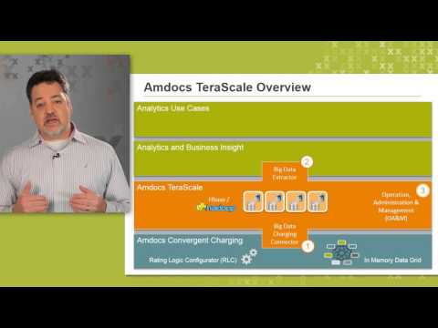 Amdocs TeraScale Solution
