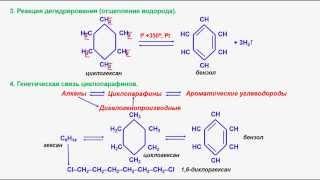 № 16. Органическая химия. Тема 7. Циклопарафины. Часть 2.  Химические свойства циклопарафинов